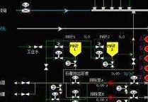 工况监控与数据分析系统发布